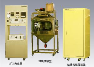 ガス環境試験装置 GTS-21型