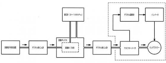 ap-9000p_flow-2