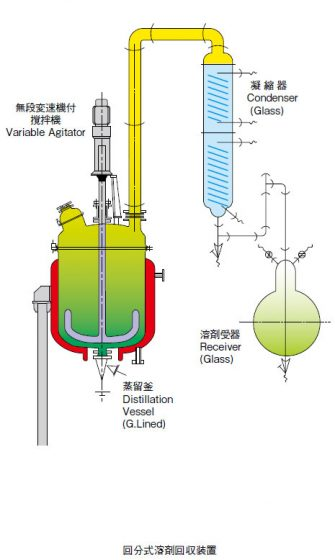 solvent_glass_lined1