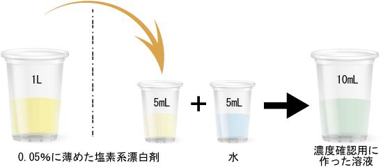 bleach+cup3