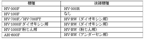 oshiraseNo301_2