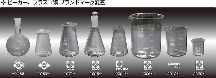 beaker,flask_history