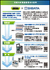 Organic synthesis related equipment